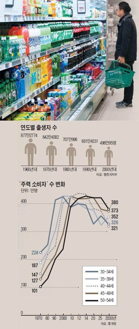 서울 대형 마트를 찾은 한 고객이 음료 판매대에서 상품을 고르고 있다. 세계경제의 불확실성이 증폭되는 가운데 국내 정치 상황의 혼란이 가중되면서 내수 시장이 갈수록 위축되고 있다.