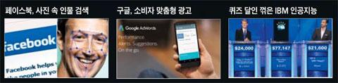 페이스북 / 구글 / IBM인공지능