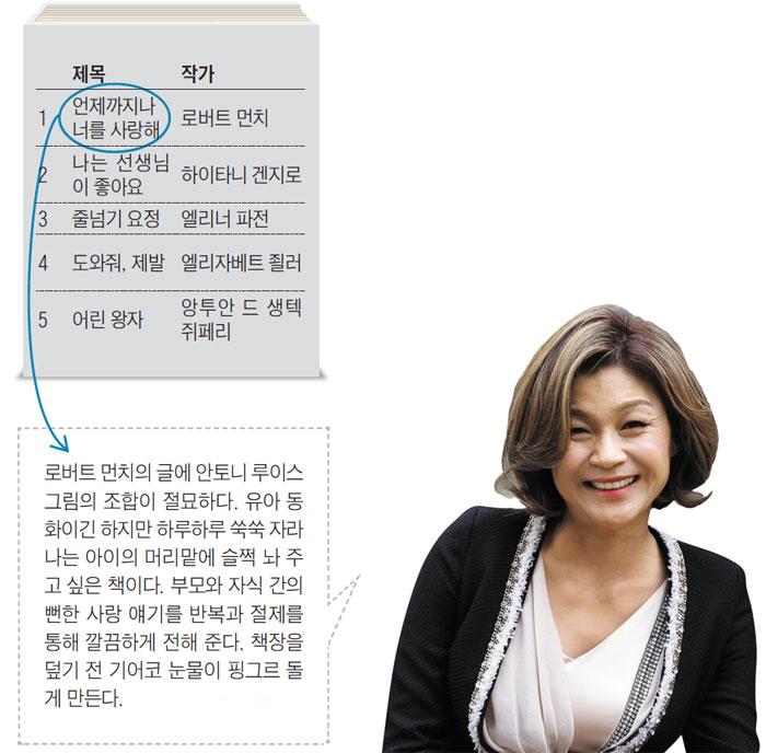 [당신의 리스트] 배우 길해연의 아이와 함께 읽을 만한 어린이책 5