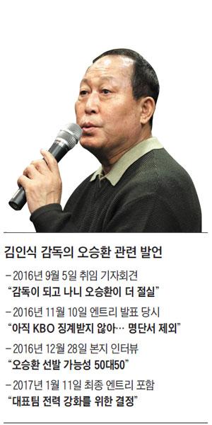 김인식 감독의 오승환 관련 발언