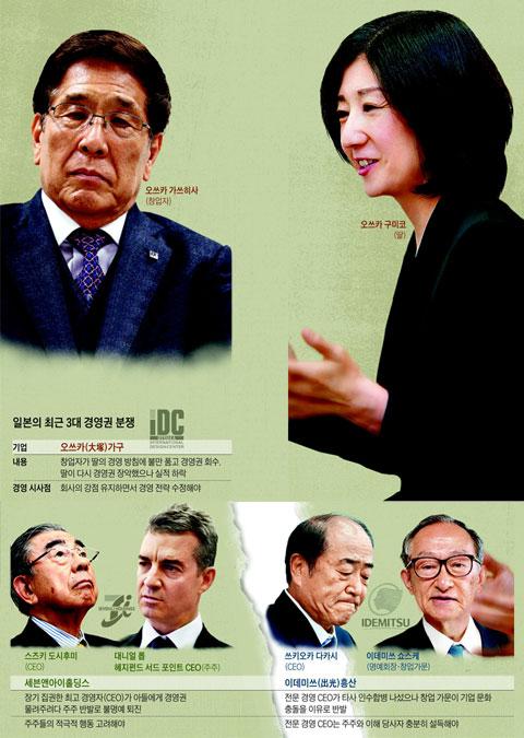 [그래픽] 일본의 최근 3대 경영권 분쟁