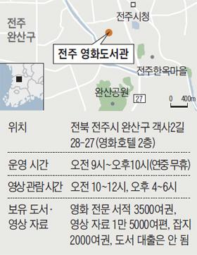 전주 영화도서관 지도