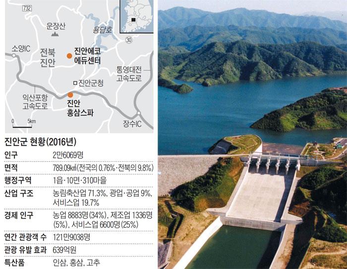 2001년 완공된 용담댐