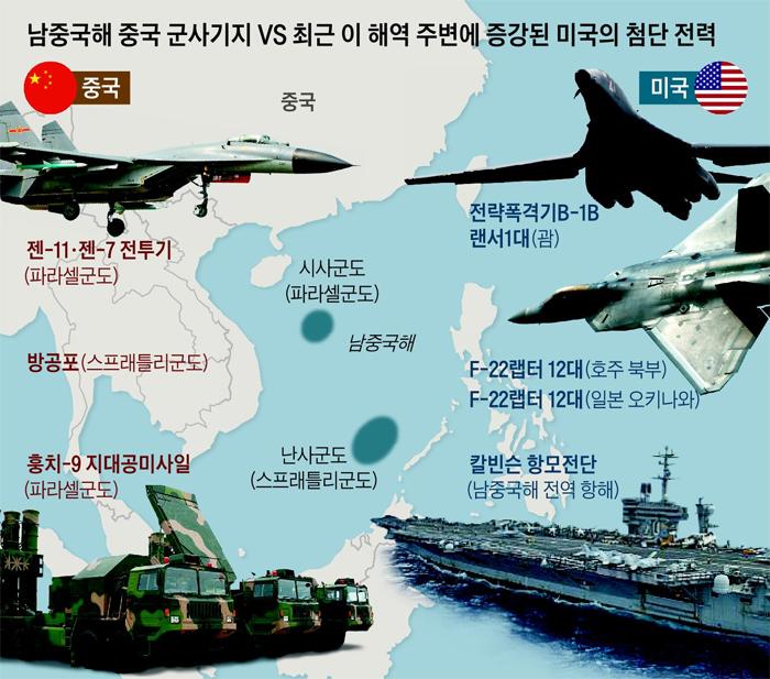남중국해 중국 군사기지 vs. 최근 이 해역 주변에 증강된 미국의 첨단 전력 그래픽