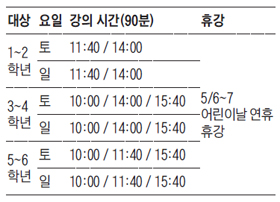 '초등 NIE' 봄 학기 강좌 시간표