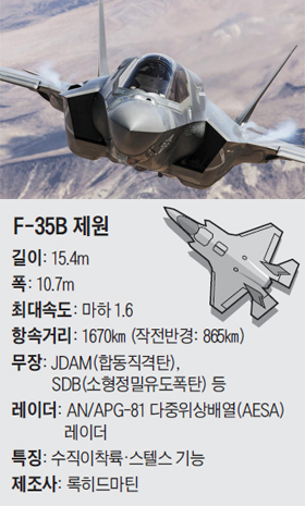 F-35B 스텔스 전투기 사진