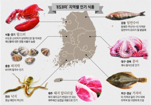 경북 문어·전라 낙지… 글로벌 밥상에도, 八道 입맛은 불변