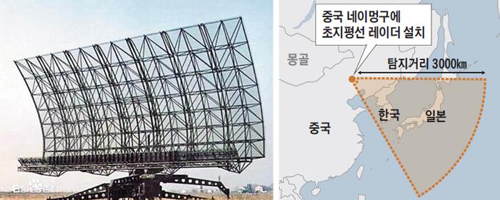 지난 1월 중국 네이멍구에 설치된 초지평선(OTH) 레이더 '톈보(天波)'