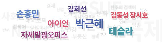 [검색어로 보는 대한민국]손흥민·아이언·김희선… 다이내믹했던 3월 3주