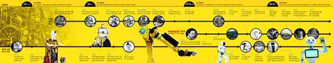 [그래픽] 산업혁명과 로봇