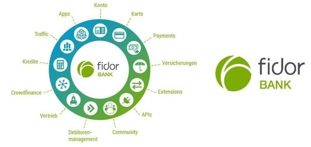 피도르은행의 사업모델/출처=피도르은행 홈페이지