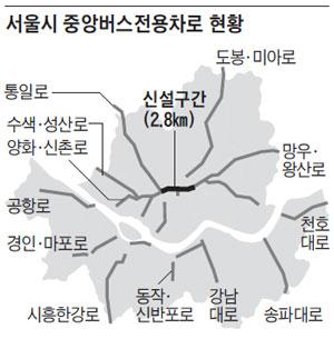 서울시 중앙버스전용차로 현황