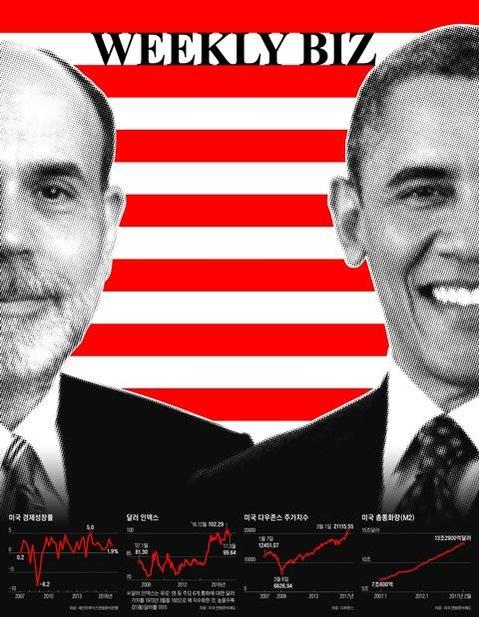 [알립니다] 미국 경제 강력 부활의 2대 비밀...위클리비즈 4월1일자