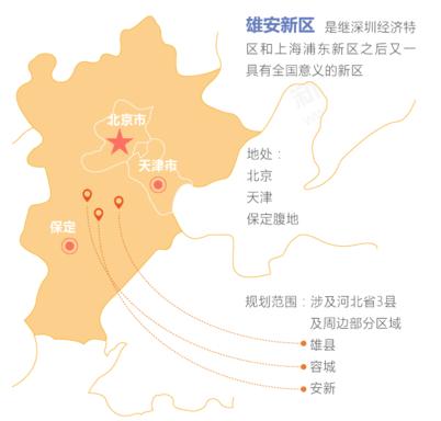 슝안신구는 베이징과 텐진 허베이의 바오딩 사이에 있는 지역으로 향후 20년간 4조위안의 자금이 몰릴 것으로 전망됐다. /바이두