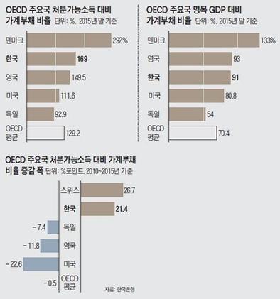 자료=조선일보DB