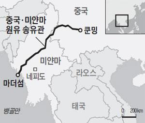 미국·미얀마 원유 송유관