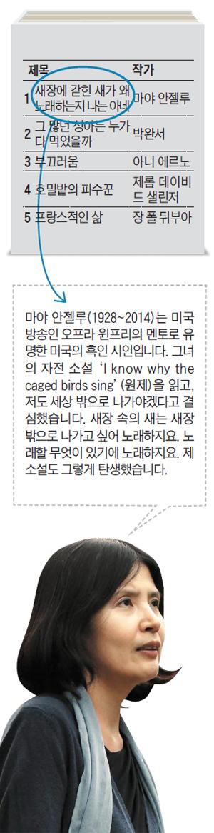 시인 최영미