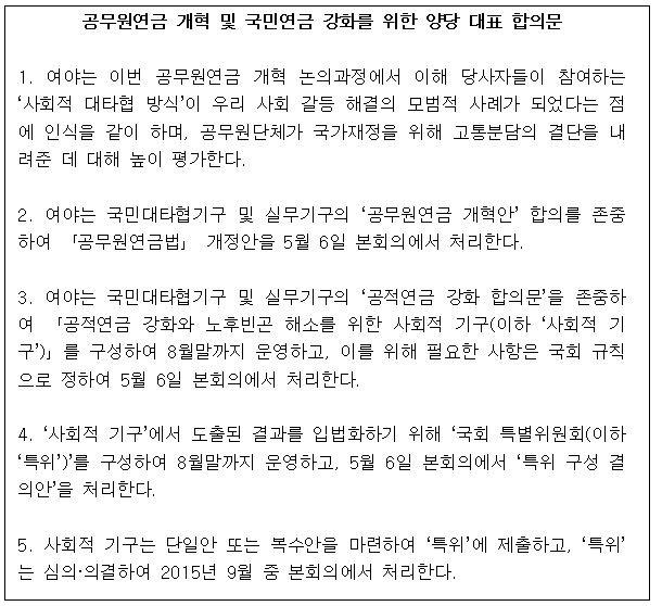 ▶2015년 5월 2일 여야가 서명한 '공무원연금 개혁 및 국민연금 강화를 위한 양당 대표 합의문'