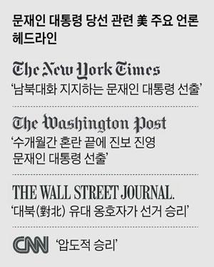 문재인 대통령 당선 관련 美 주요 언론 헤드라인