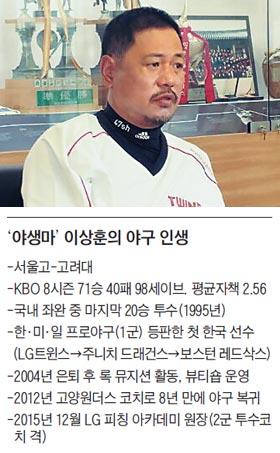 야생마 이상훈의 야구 인생 정리 표
