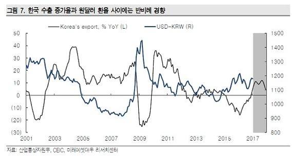 [핫이슈분석]  원·엔 환율 급락, 원인은 美 금리 상승?