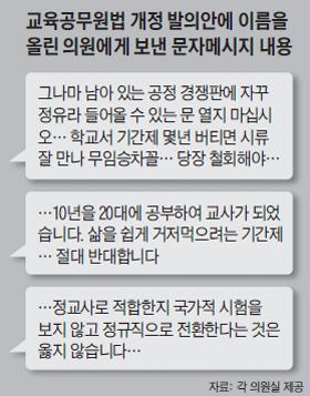 교육공무원법 개정 발의안에 이름을 올린 의원에게 보낸 문자메시지 내용