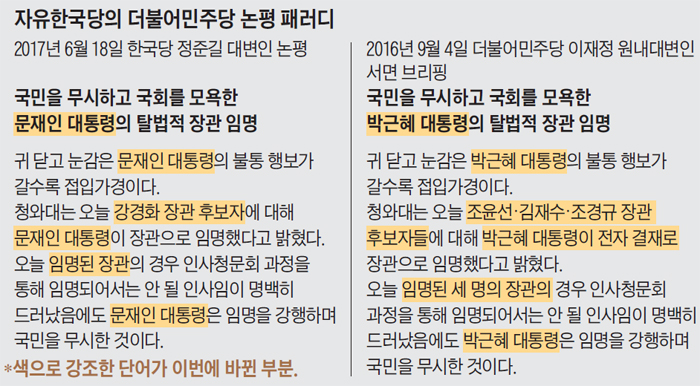 자유한국당의 더불어민주당 논평 패러디