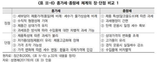 한국조세재정연구원 제공