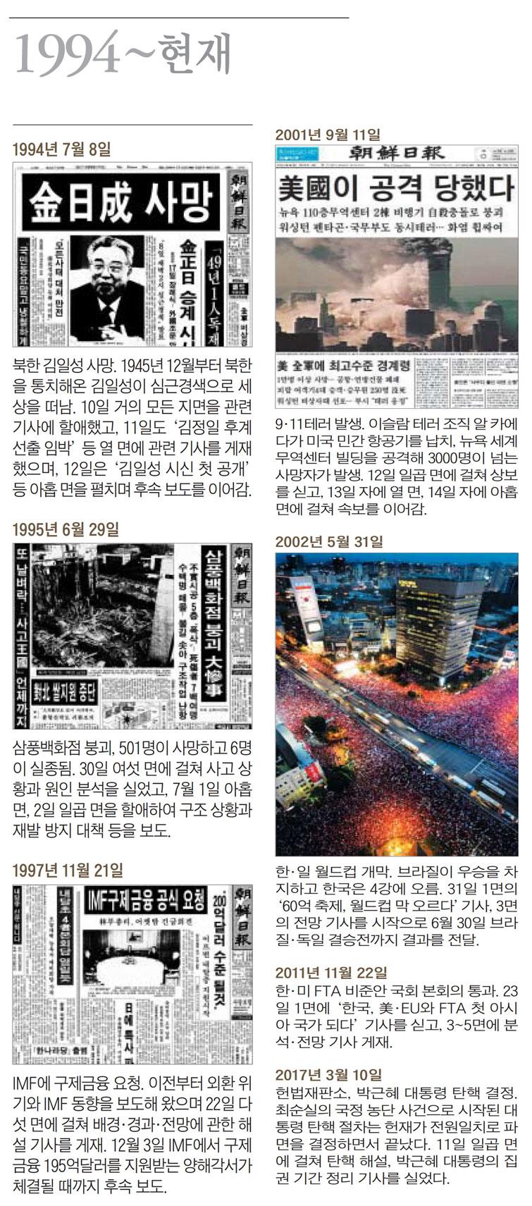 1994~현재 조선일보
