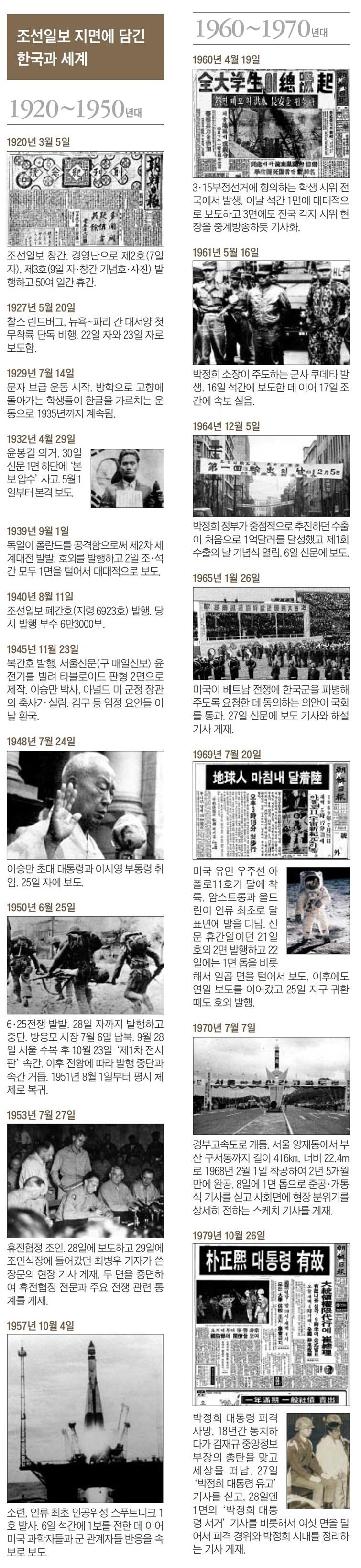 조선일보 지면에 담긴 한국과 세계