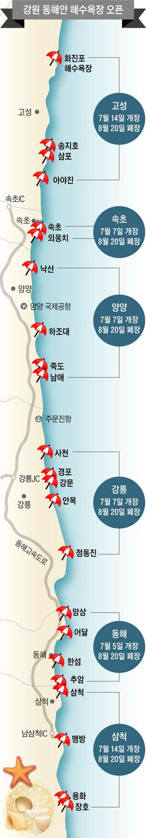 강원 동해안 해수욕장 오픈