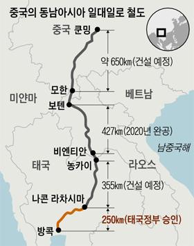중국의 동남아시아 일대일로 철도 지도