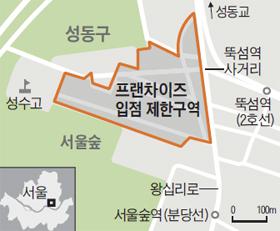 서울숲길 프랜차이즈 입점 제한 구역 지도