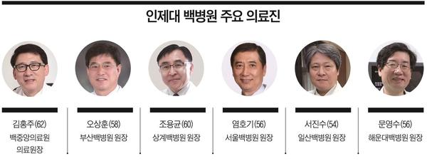[이코노미조선] '무수혈 수술법' 개발…외국인 환자 몰리는 한국 병원