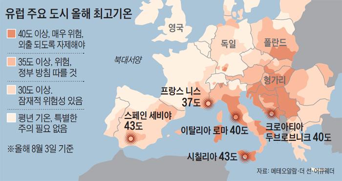 유럽 주요 도시 올해 최고기온 지도