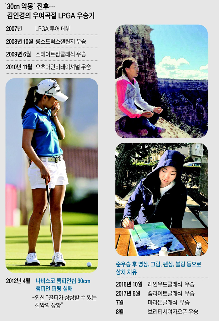 김인경의 우여곡절 LPGA 우승기 그래픽