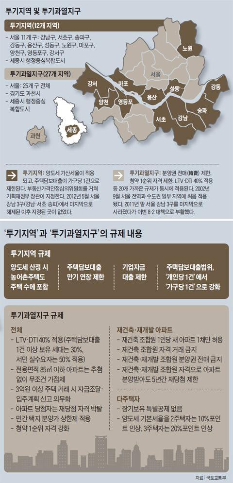 """""""구멍 숭숭 대책에 시장 혼선""""…중도금 대출 소급적용 현장 '아우성'"""