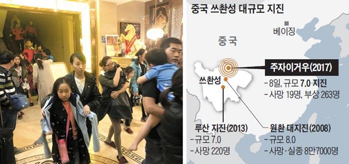8일 중국 쓰촨성의 유명 관광지인 주자이거우에서 규모 7.0의 강진이 발생하자 한 호텔에 묵고 있던 여행객들이 건물 밖으로 대피하고 있다.