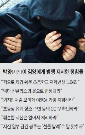박양 사진