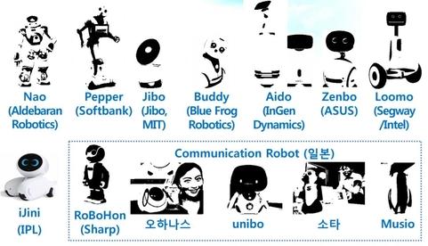 소셜 로봇 종류 / ETRI 제공