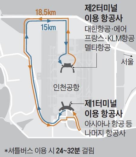 제2터미널 이용 항공사