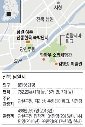 전북 남원 지도