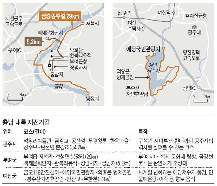 충남 내륙 자전거길 지도