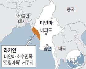 미얀마의 라카인 지도