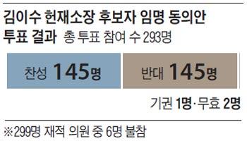 김이수 헌재소장 후보자 임명 동의안 투표 결과