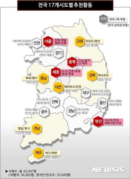 세종대 관광산업연구소·컨슈머인사이트 조사 '여행지-관광·레저 활동 추천지도'.