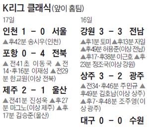 K리그 클래식 경기 결과 표
