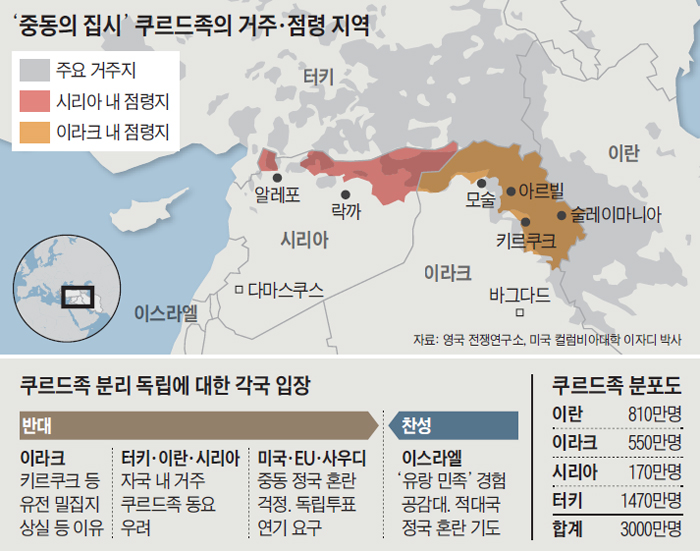 쿠르드족의 거주, 점령 지역 지도