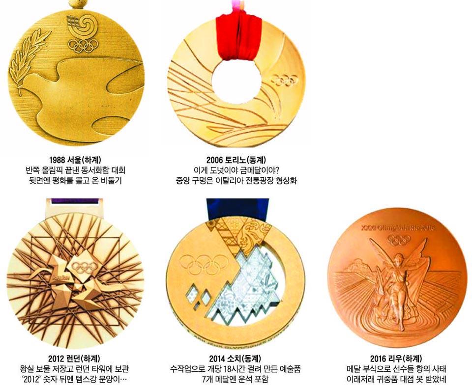 여름 올림픽 메달 앞면엔 니케 넣어야… 겨울은 개최국 마음