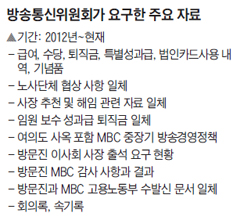 방송통신위원회가 요구한 주요 자료 정리 표